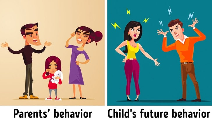 6 Worst Mistakes By Parents That Would Affect Adult Life Of A Child 10